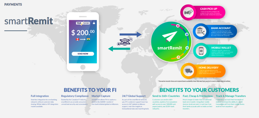Mobetize smartRemit cross-border payment technology